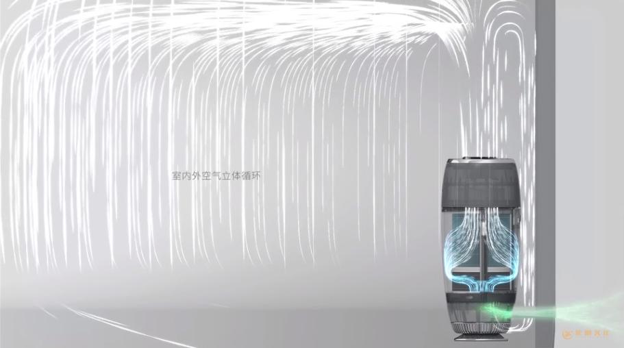 空气净化器|工业三维动画设计|产品三维动画案例