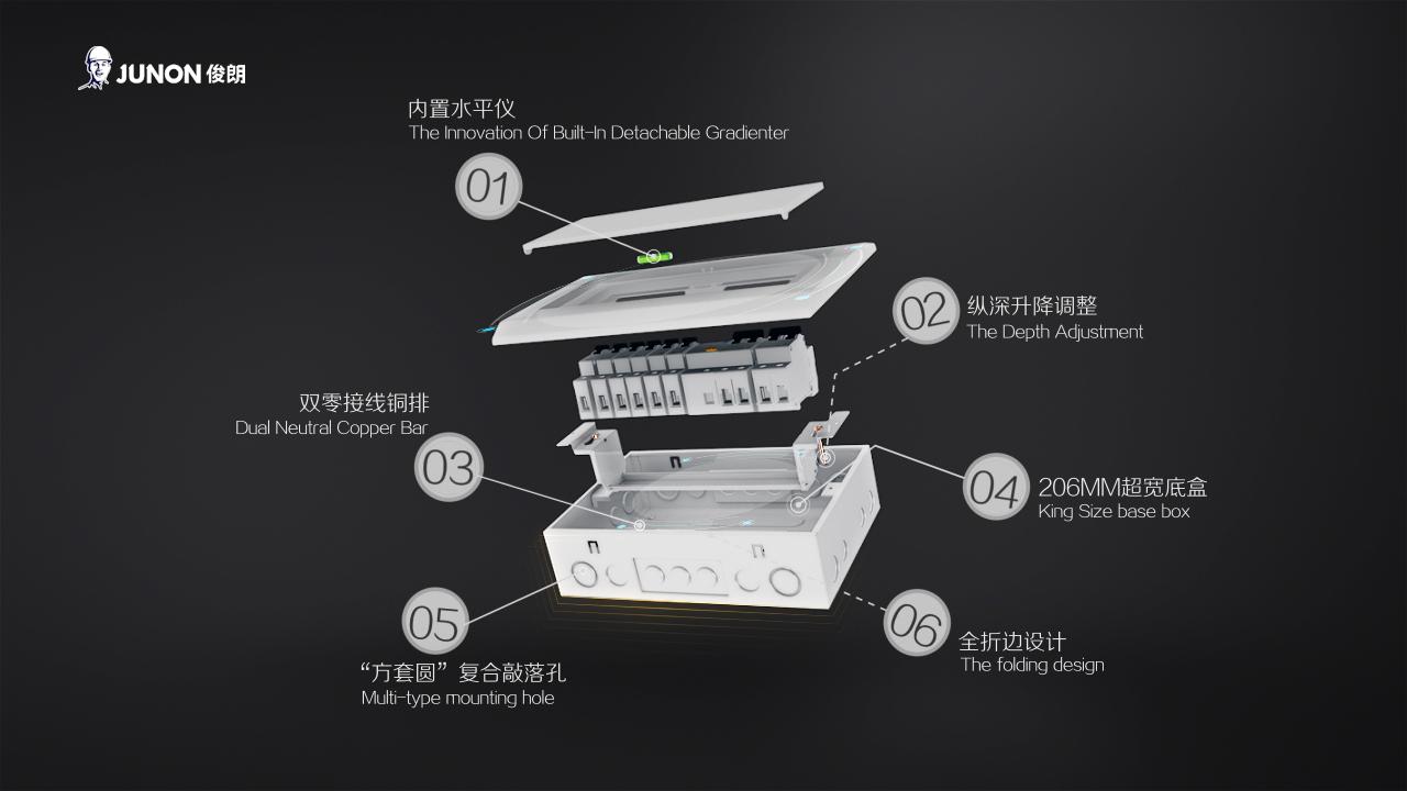 俊朗配电箱|家装类|产品三维动画案例